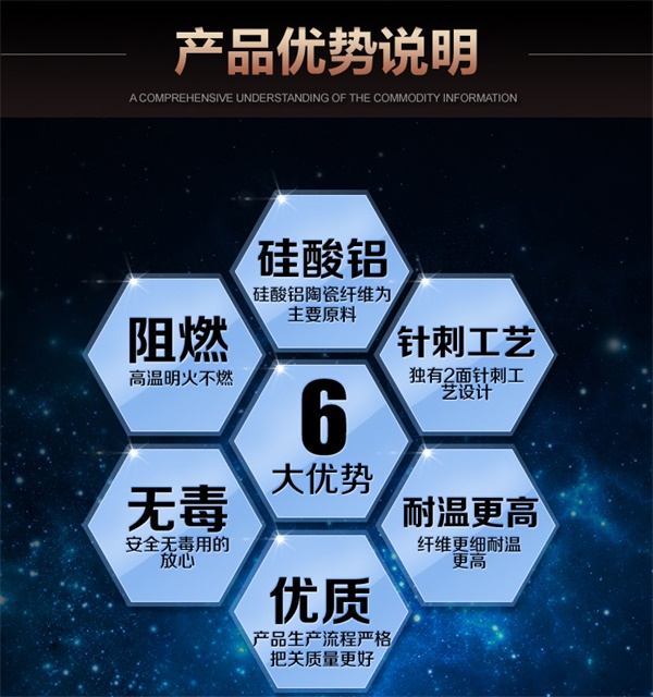 杨浦硅酸铝纤维毡最低价