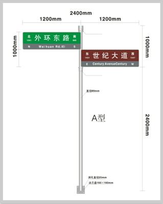 惠州景区路名牌新款